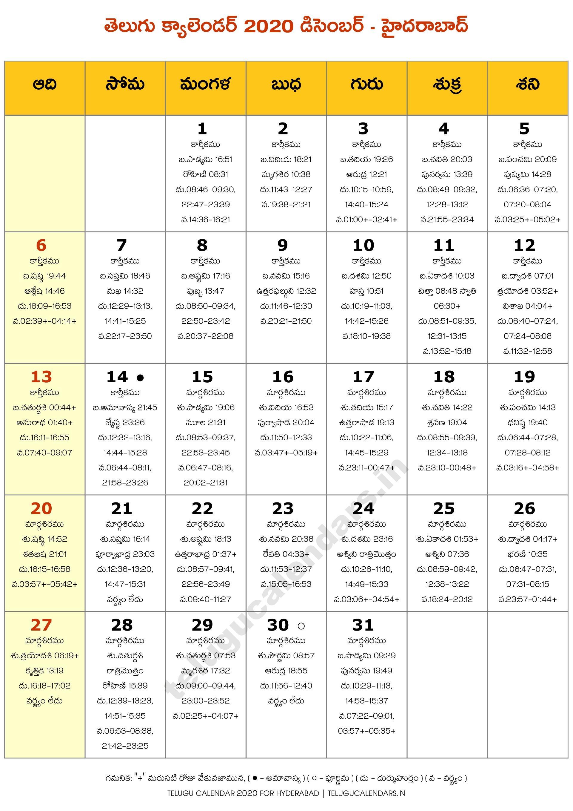Hyderabad 2020 December Telugu Calendar | Telugu Calendars