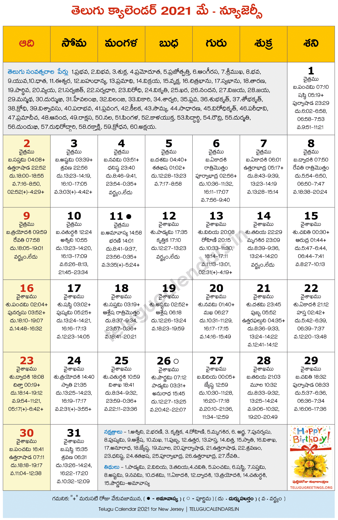 New Jersey Telugu Calendar 2021 New Jersey 2021 May Telugu Calendar   Telugu Calendars
