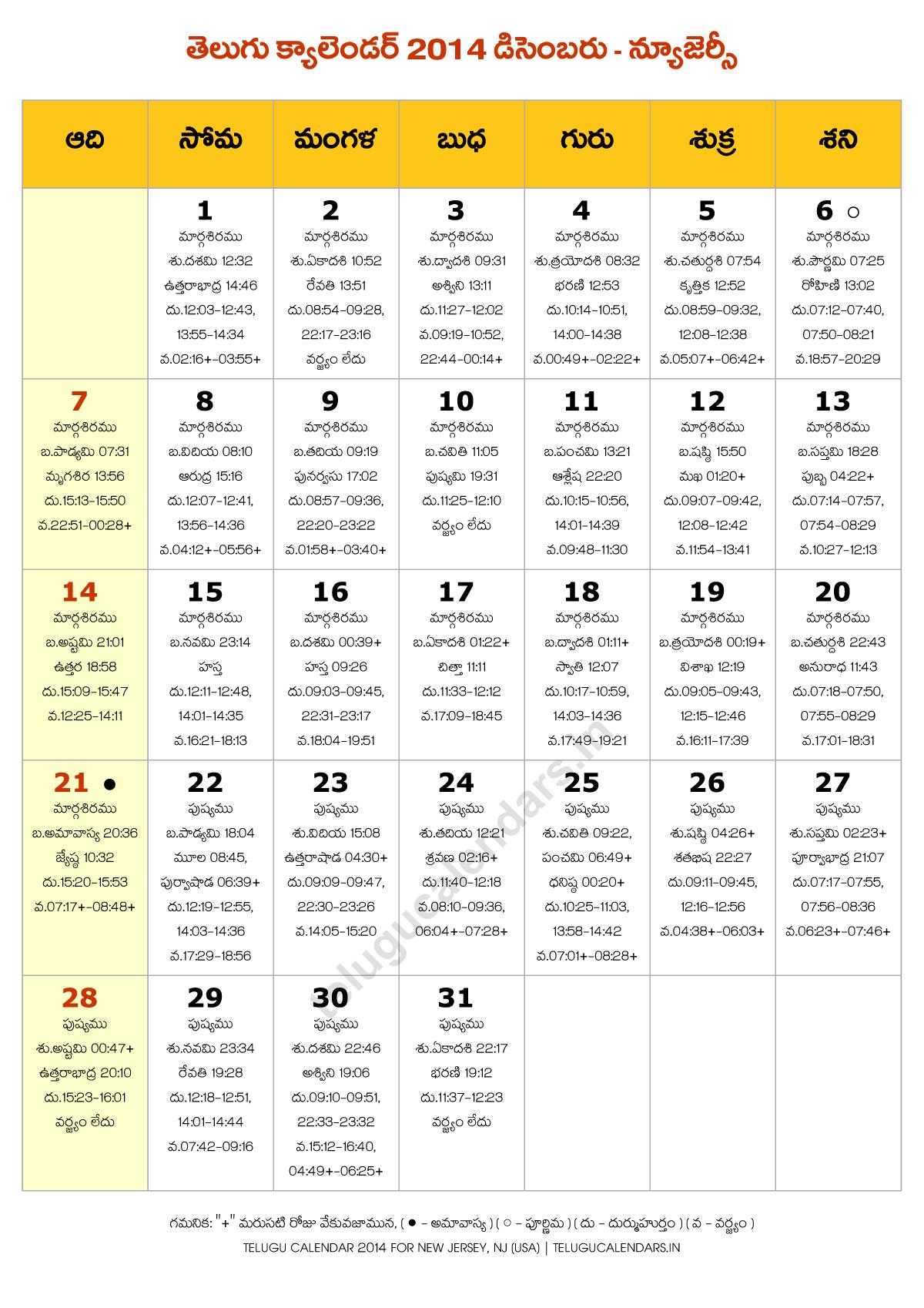 telugu calendar 2014 june pdf